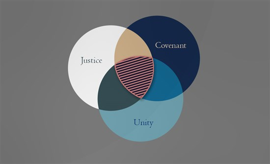 Remembering who we are where covenant justice and unity meet remembering who we are where covenant justice and unity meet publicscrutiny Images